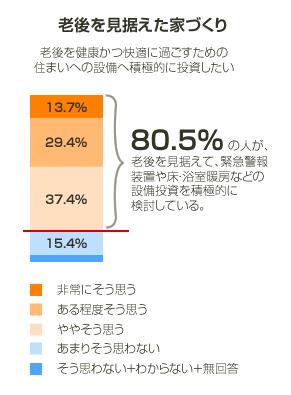 graph_14