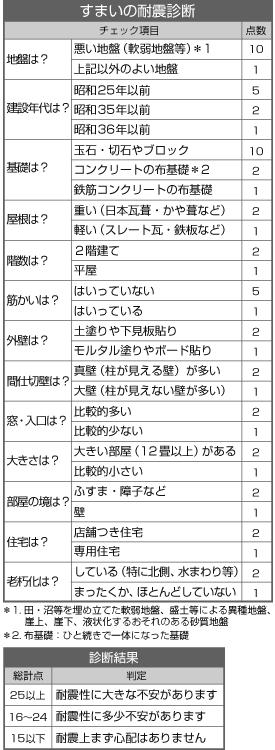 graph_23