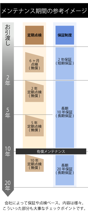 graph_26