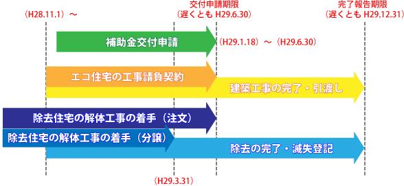 ストック申請期限建替え2種類_03