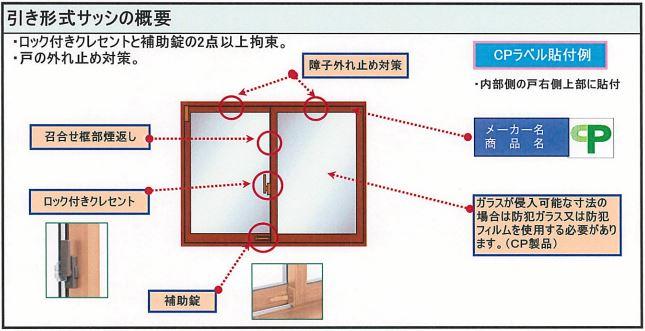 C防犯性能の高い建物部品