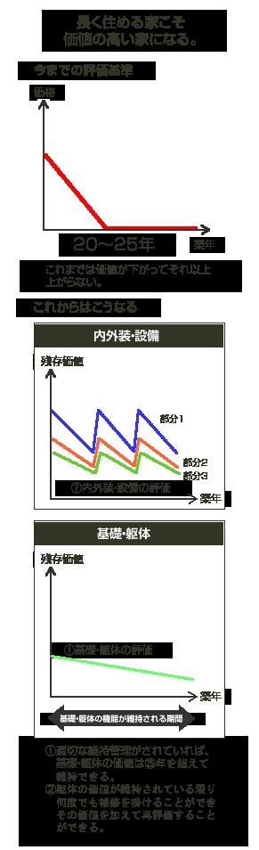 graph_13