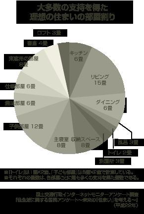 graph_16