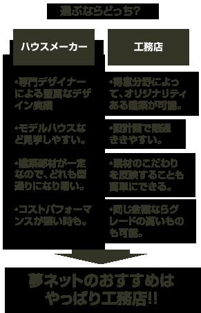 graph_24