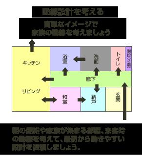graph_27