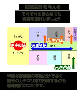 graph_28