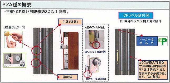 CPマーク付きドア