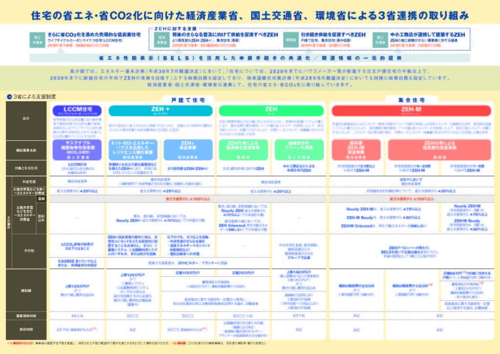 ZEH2019取り組み_ページ_2