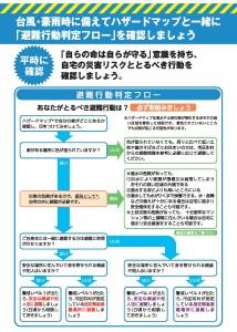 避難行動判定フロー1
