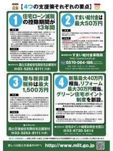 住宅取得の4つの支援策