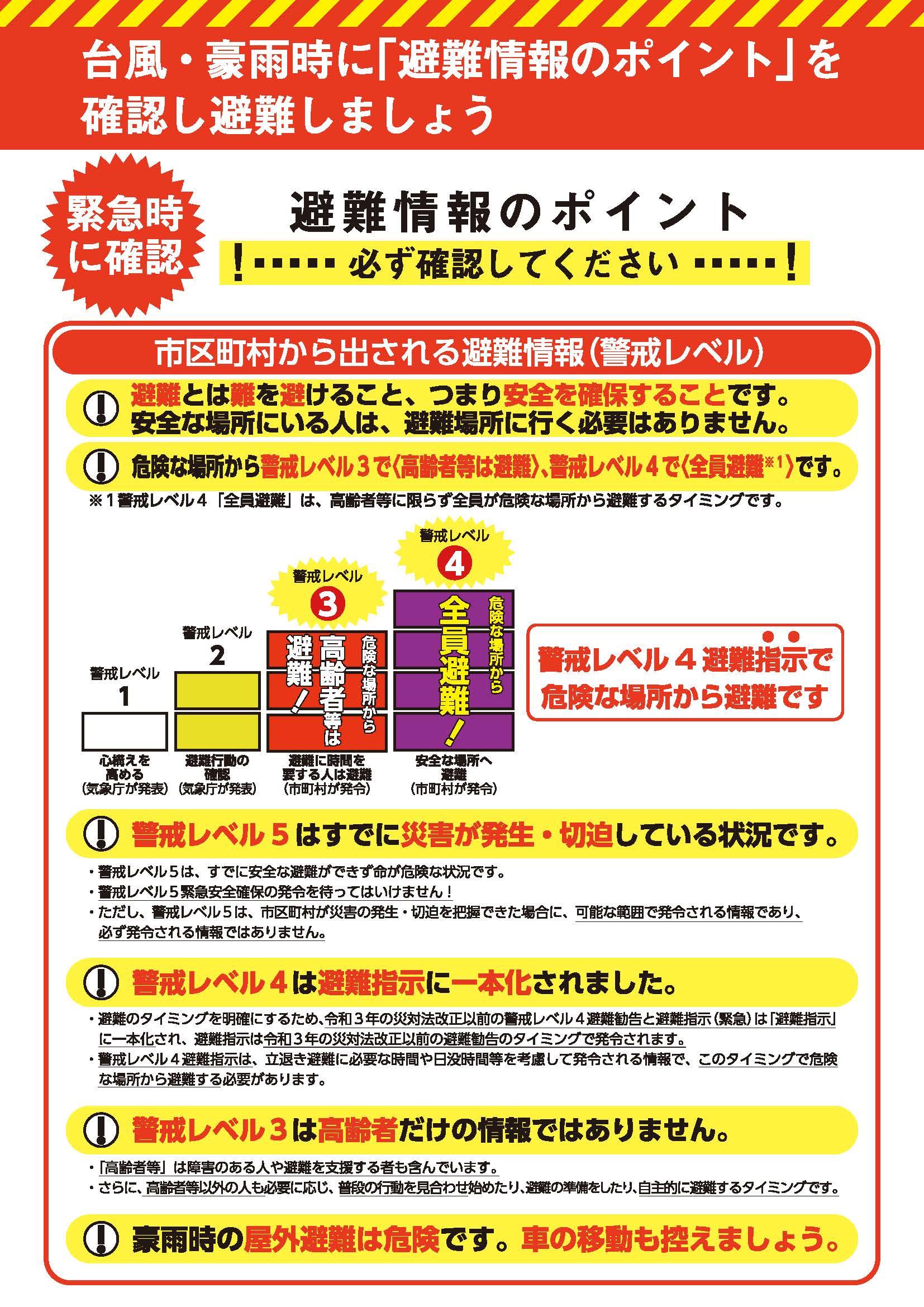 避難情報のポイント
