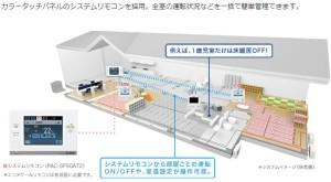 三菱床暖房